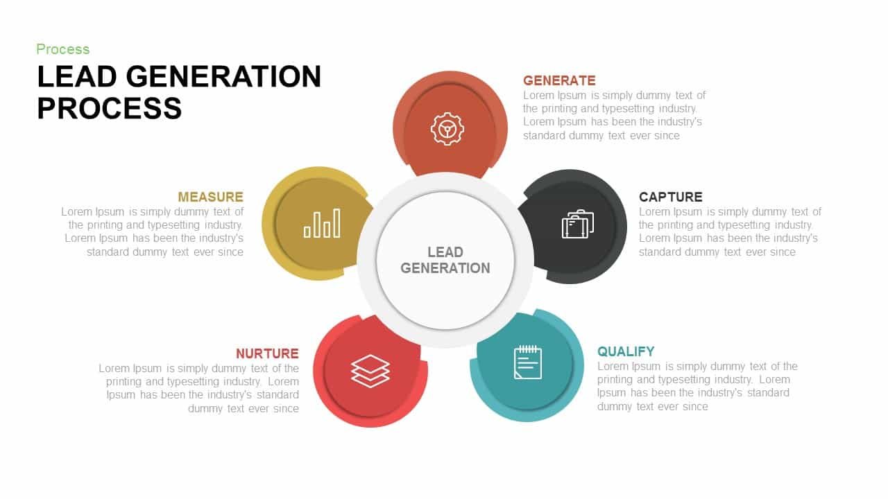 What Are the Most Effective Business-to-Business Lead Generation Strategies?