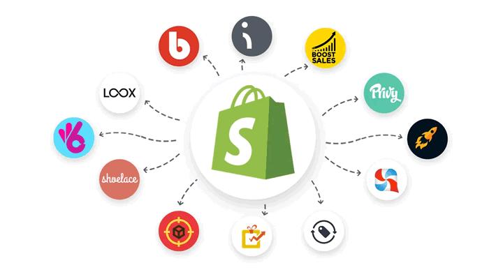e-commerce shopify seo training